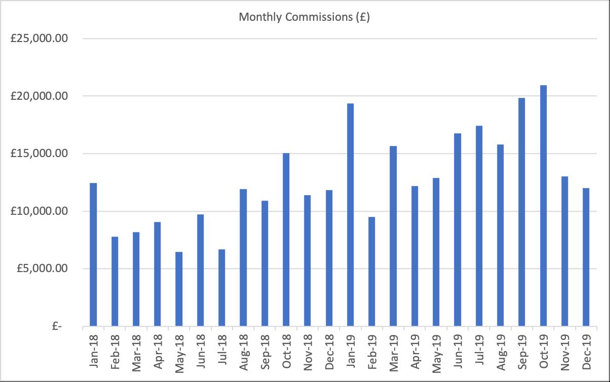 MIQ Monthly Comm 2018-19